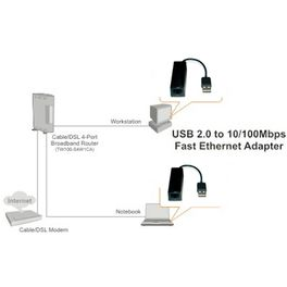 34053-2-multilaser-cabo-conversor-usb-x-rj45-femea-100-mbps-wi272