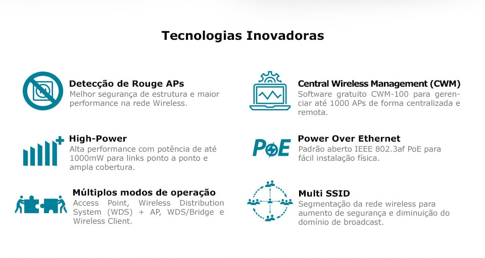 Detector de Rouge APs, Mult SSID, PoE e Central Wireless Manager