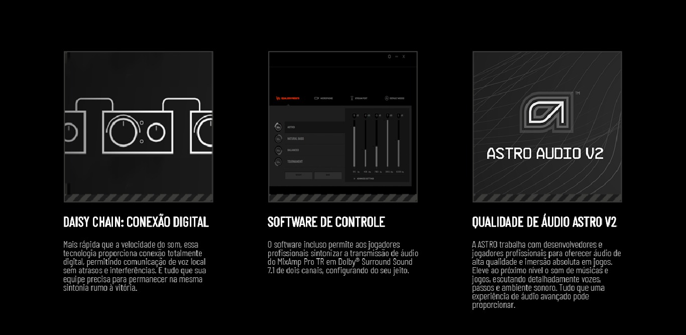 Headset Gamer Logitech Astro A40 e MixAmp Pro TR - PS4 - 939-001791