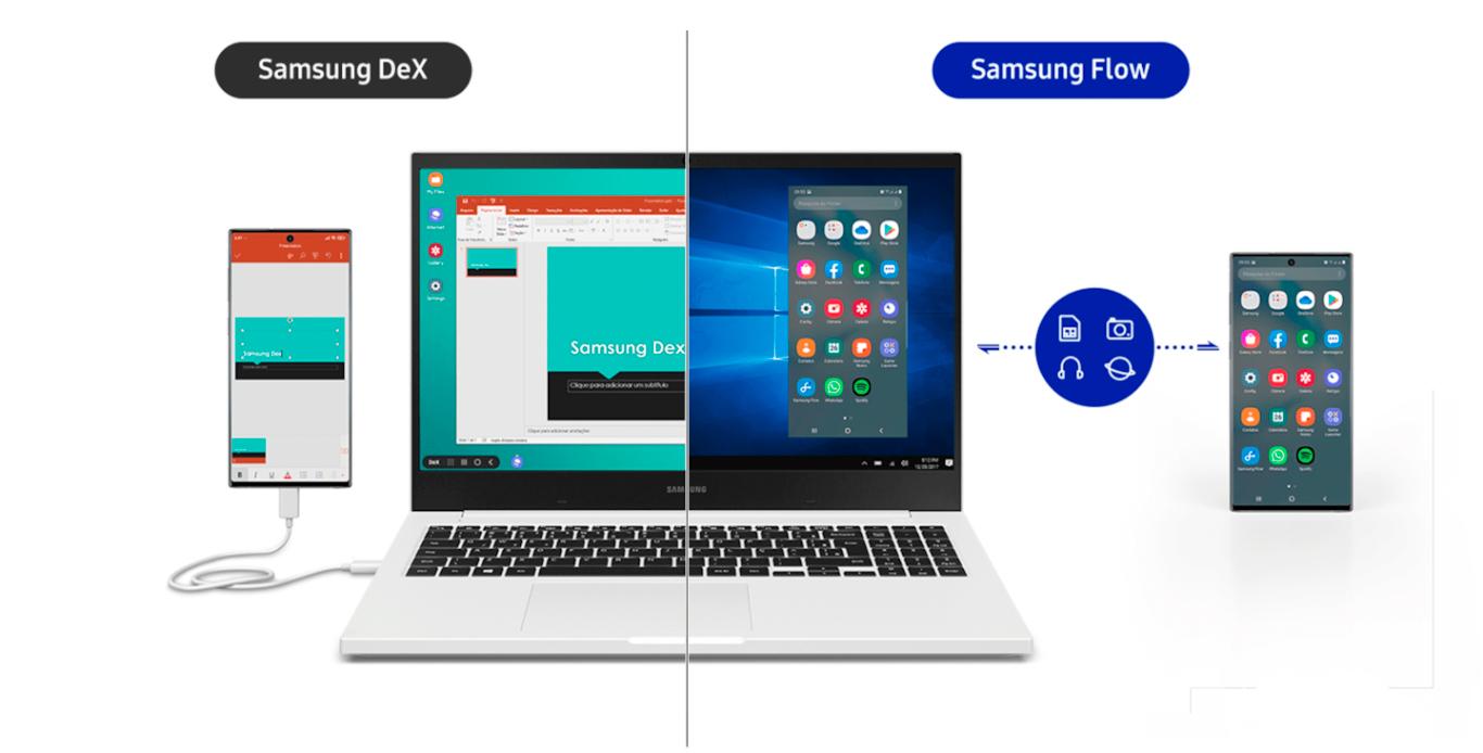 Notebook Samsung Book X30 Intel Core i5-10210U 8GB 1TB 15,6 HD Windows 10 Home, Prata - NP550XCJ-KF1BR