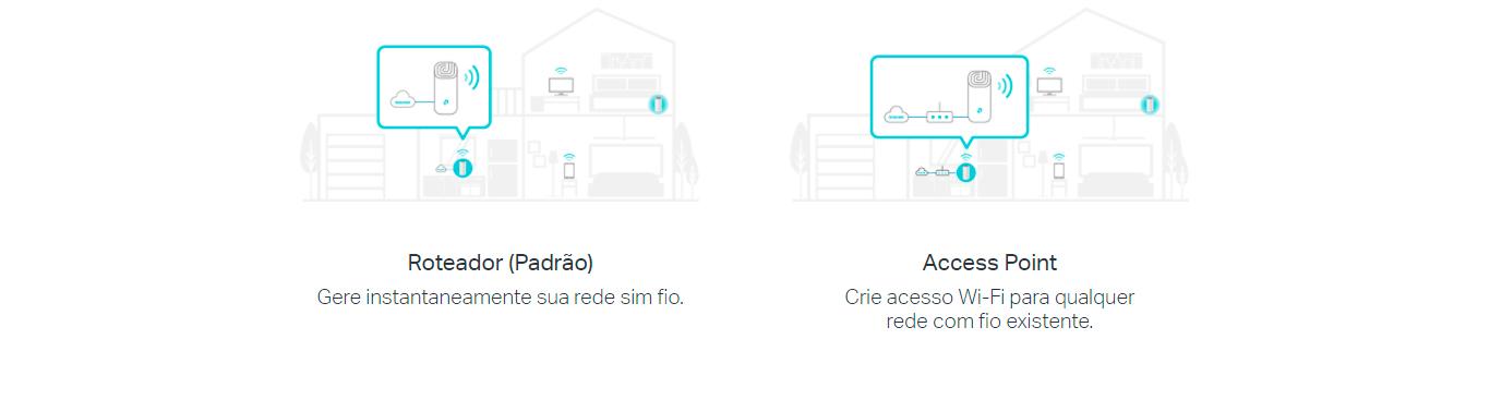 Roteador Wi-Fi TP-Link Deco E4 Kit c/ 2 Mesh AC1200